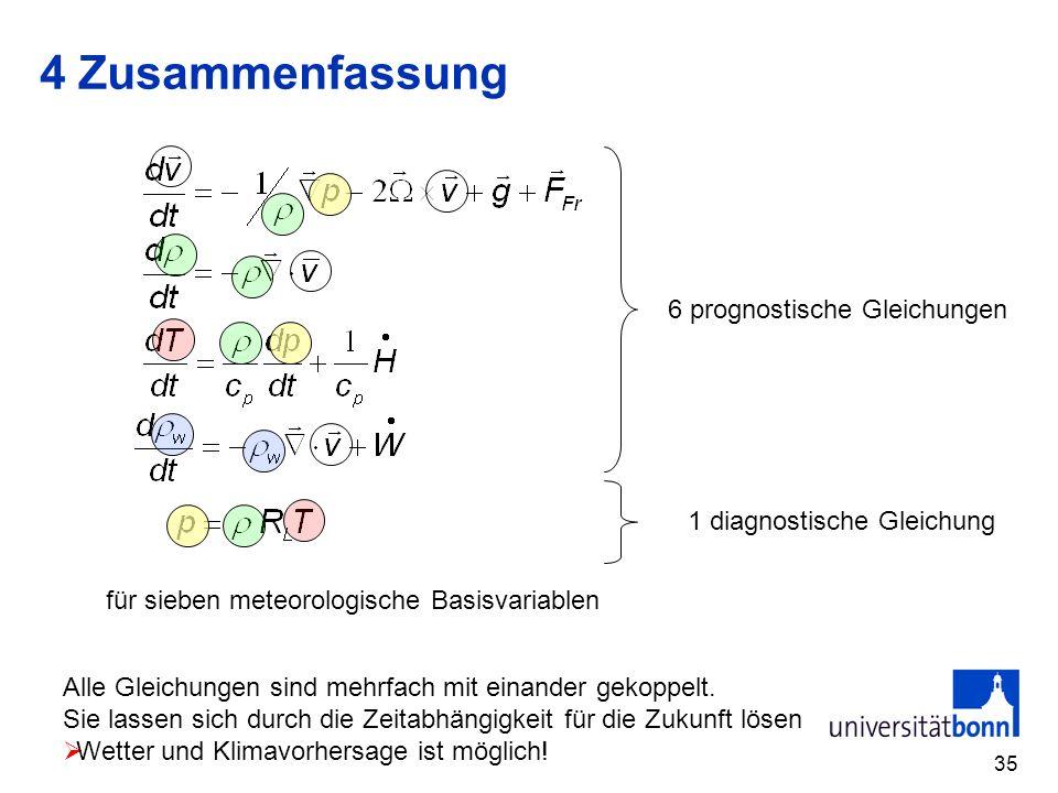 35 4 Zusammenfassung 6 prognostische Gleichungen 1 diagnostische Gleichung für sieben meteorologische Basisvariablen Alle Gleichungen sind mehrfach mi