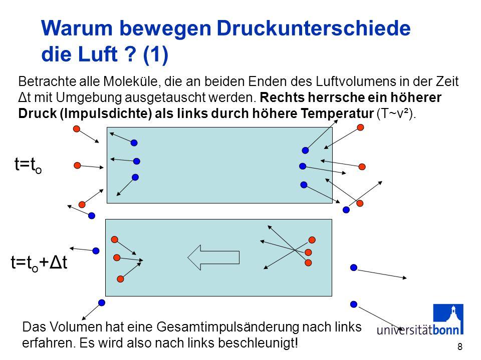 8 Warum bewegen Druckunterschiede die Luft ? (1) t=t o t=t o +Δt Betrachte alle Moleküle, die an beiden Enden des Luftvolumens in der Zeit Δt mit Umge