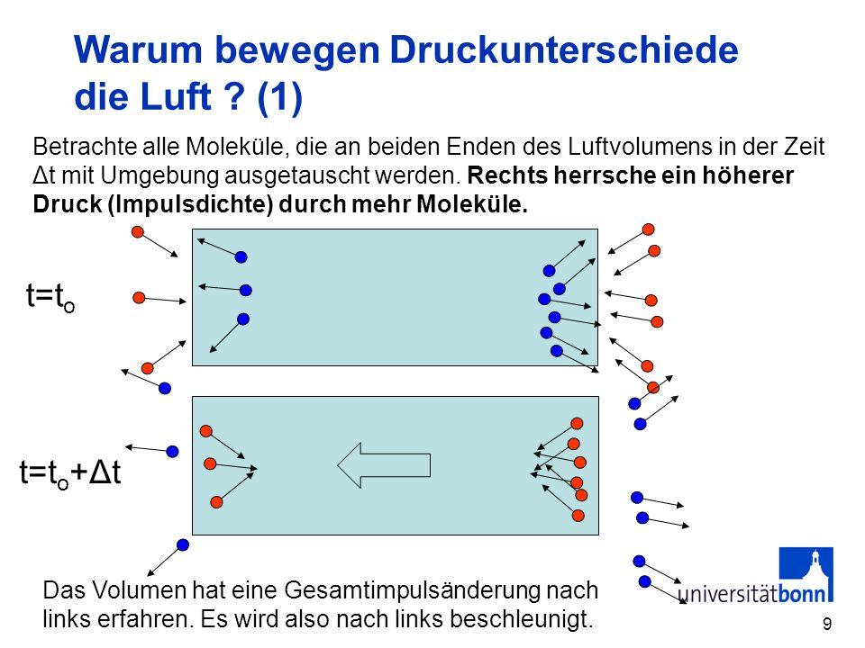 9 Warum bewegen Druckunterschiede die Luft ? (1) t=t o t=t o +Δt Betrachte alle Moleküle, die an beiden Enden des Luftvolumens in der Zeit Δt mit Umge