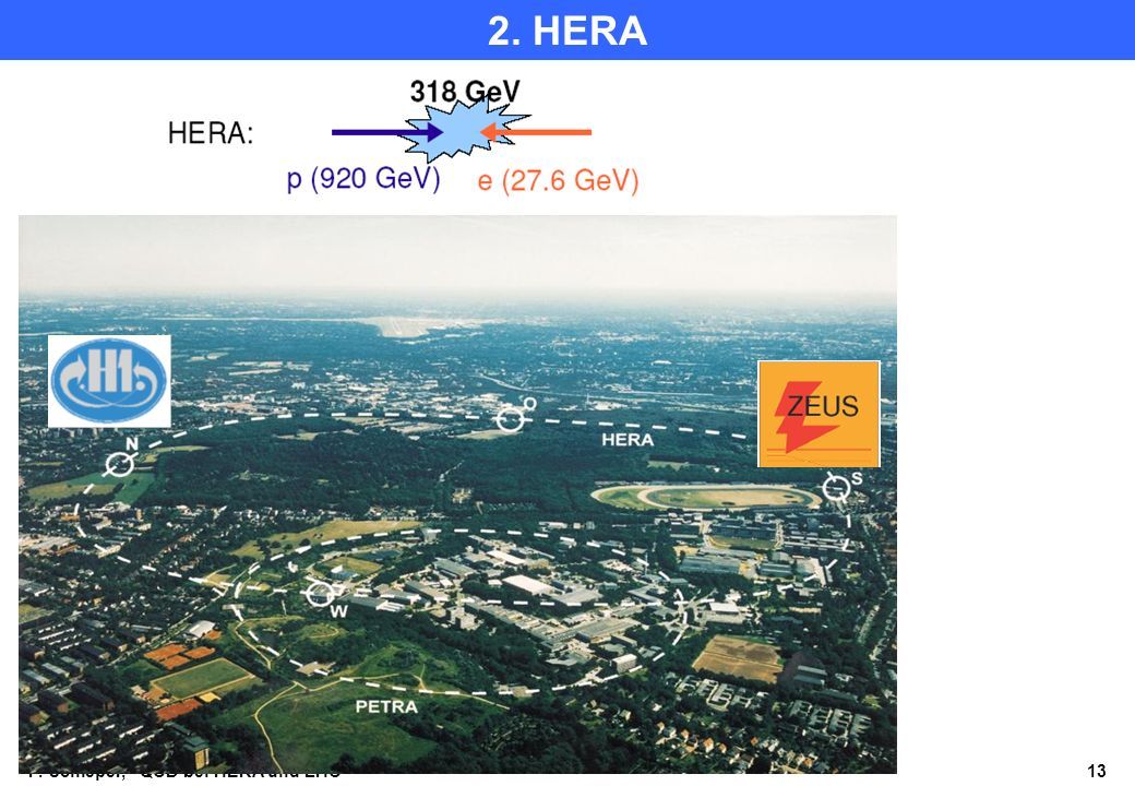P. Schleper, QCD bei HERA und LHC 13 2. HERA