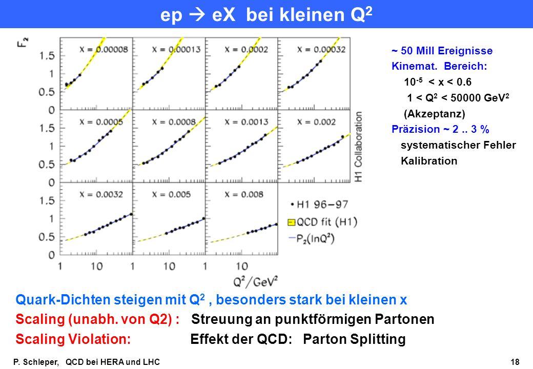 P.Schleper, QCD bei HERA und LHC 18 ep eX bei kleinen Q 2 ~ 50 Mill Ereignisse Kinemat.