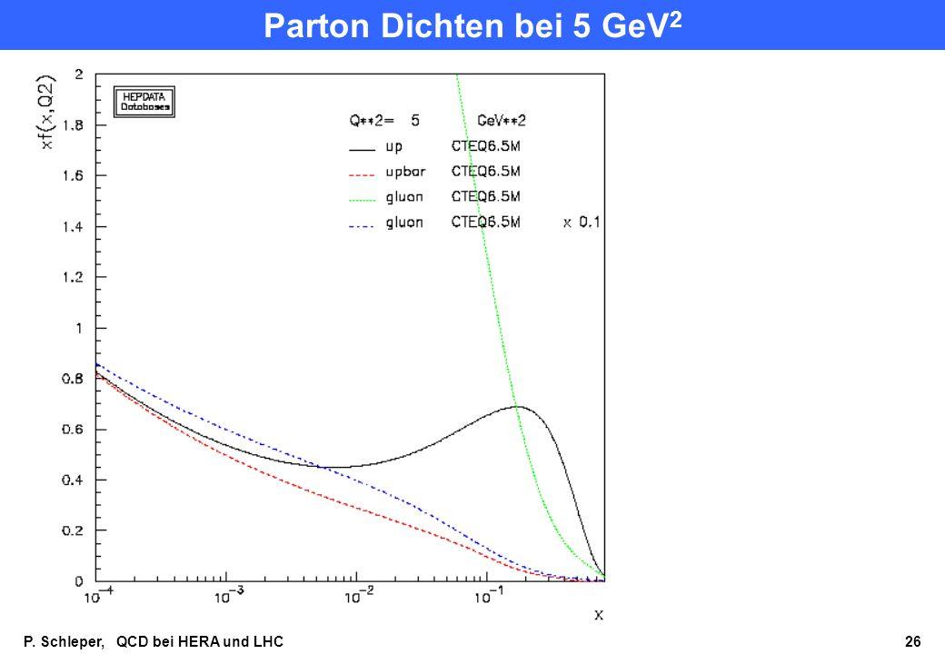 P. Schleper, QCD bei HERA und LHC 26 Parton Dichten bei 5 GeV 2