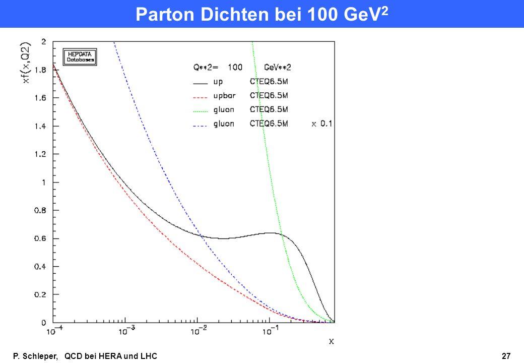 P. Schleper, QCD bei HERA und LHC 27 Parton Dichten bei 100 GeV 2