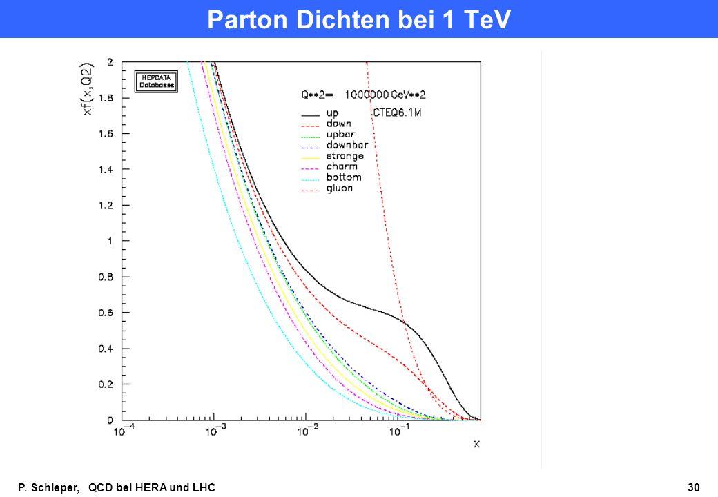 P. Schleper, QCD bei HERA und LHC 30 Parton Dichten bei 1 TeV Aaa Fjeio feqio