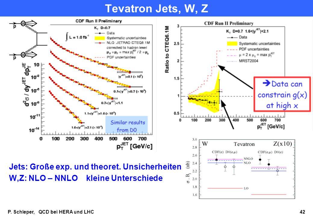 P.Schleper, QCD bei HERA und LHC 42 Tevatron Jets, W, Z Jets: Große exp.