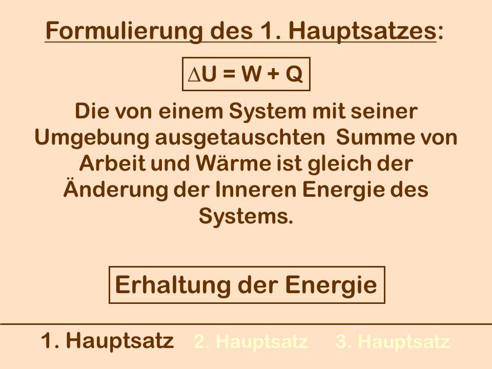 U = W + Q Formulierung des 1. Hauptsatzes: Die von einem System mit seiner Umgebung ausgetauschten Summe von Arbeit und Wärme ist gleich der Änderung