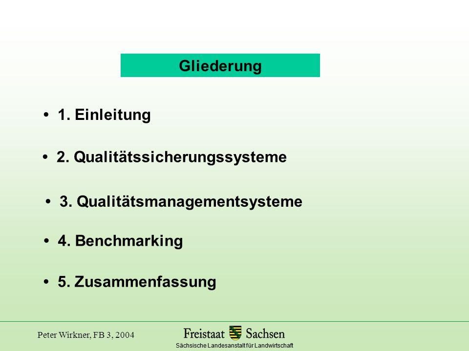 Sächsische Landesanstalt für Landwirtschaft Peter Wirkner, FB 3, 2004 Gesättigte und teilweise krisengeschüttelte Agrarmärkte 1.