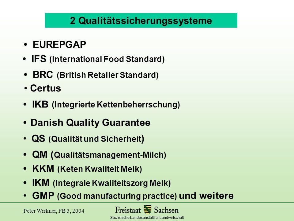 Sächsische Landesanstalt für Landwirtschaft Peter Wirkner, FB 3, 2004 Schwerpunkte QM - Milch - Gesundheit und Wohlbefinden der Tiere - Milchgewinnung und -lagerung - Kennzeichnung der Tiere - Futter und Fütterung - Tierarzneimittel - Umwelt