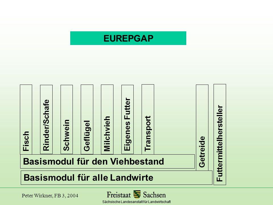 Sächsische Landesanstalt für Landwirtschaft Peter Wirkner, FB 3, 2004 Im Jahr 2003 von der Global Food Safety Initiative anerkannt International Food Standard Erarbeitung durch die IFS-Working Group Forderung an Zulieferer von Eigenmarken- produktion Zertifizierung erfolgt durch EN 45011 akkreditierten Unternehmen Checkliste besteht aus ca.