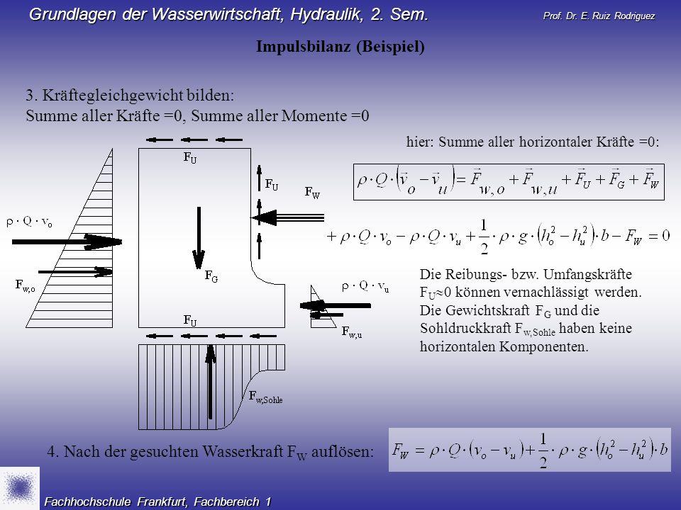 Prof. Dr. E. Ruiz Rodriguez Grundlagen der Wasserwirtschaft, Hydraulik, 2. Sem. Fachhochschule Frankfurt, Fachbereich 1 Impulsbilanz (Beispiel) 3. Krä