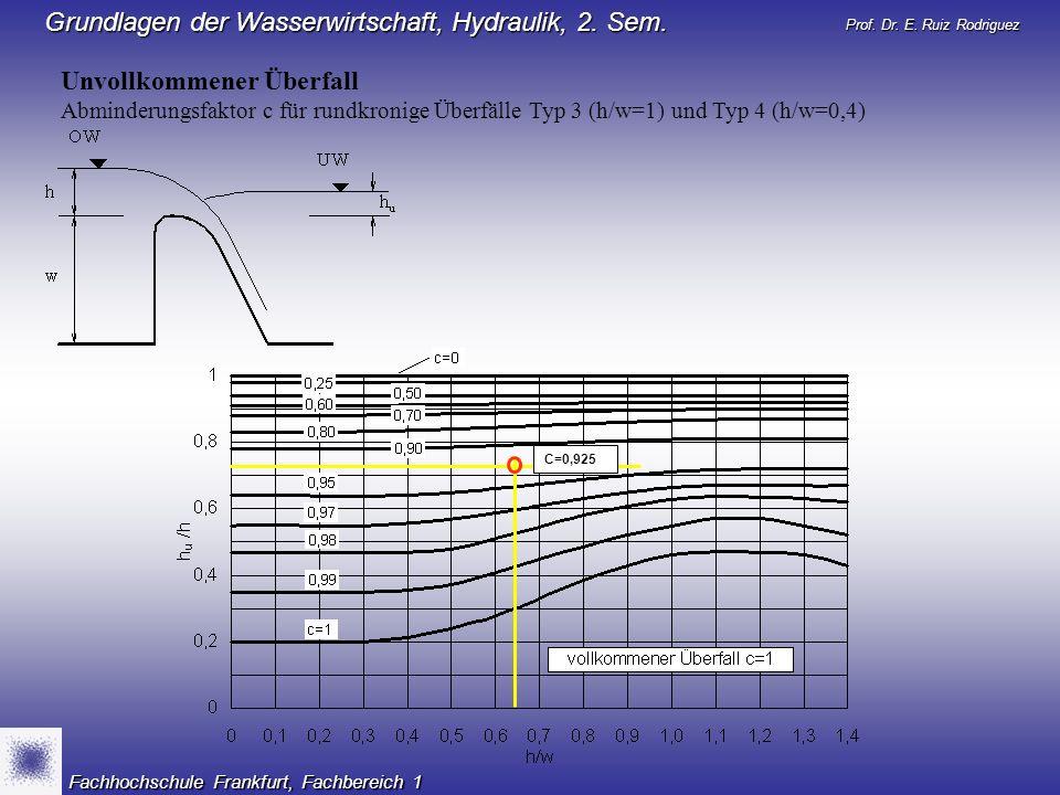 Prof. Dr. E. Ruiz Rodriguez Grundlagen der Wasserwirtschaft, Hydraulik, 2. Sem. Fachhochschule Frankfurt, Fachbereich 1 Unvollkommener Überfall Abmind
