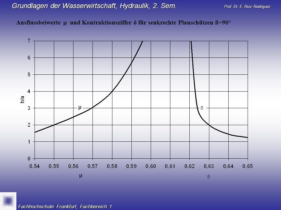 Prof. Dr. E. Ruiz Rodriguez Grundlagen der Wasserwirtschaft, Hydraulik, 2. Sem. Fachhochschule Frankfurt, Fachbereich 1 Ausflussbeiwerte und Kontrakti