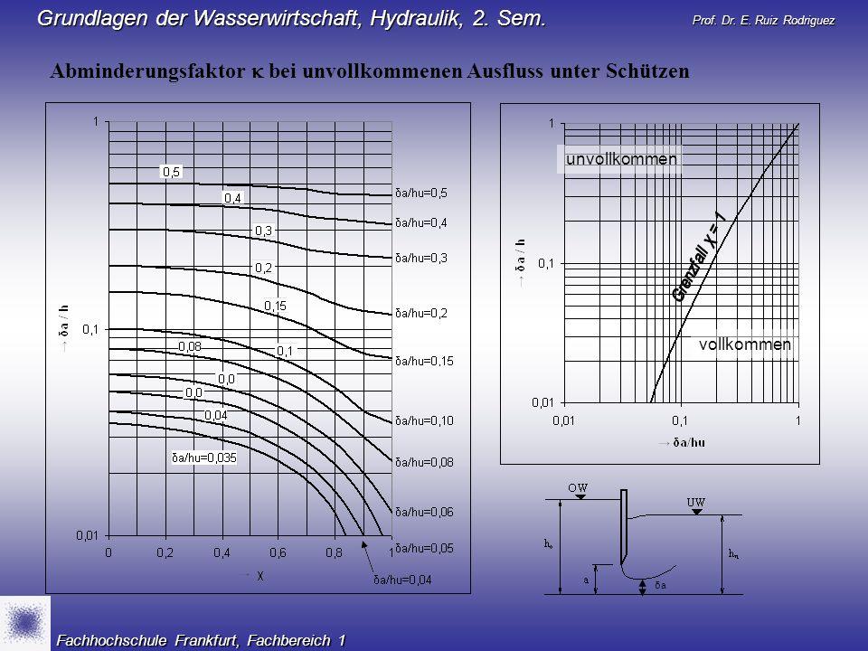 Prof. Dr. E. Ruiz Rodriguez Grundlagen der Wasserwirtschaft, Hydraulik, 2. Sem. Fachhochschule Frankfurt, Fachbereich 1 Abminderungsfaktor bei unvollk