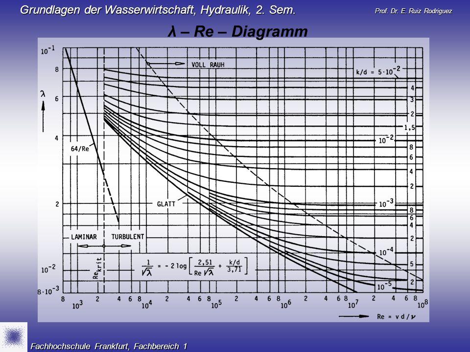 Prof. Dr. E. Ruiz Rodriguez Grundlagen der Wasserwirtschaft, Hydraulik, 2. Sem. Fachhochschule Frankfurt, Fachbereich 1 λ – Re – Diagramm