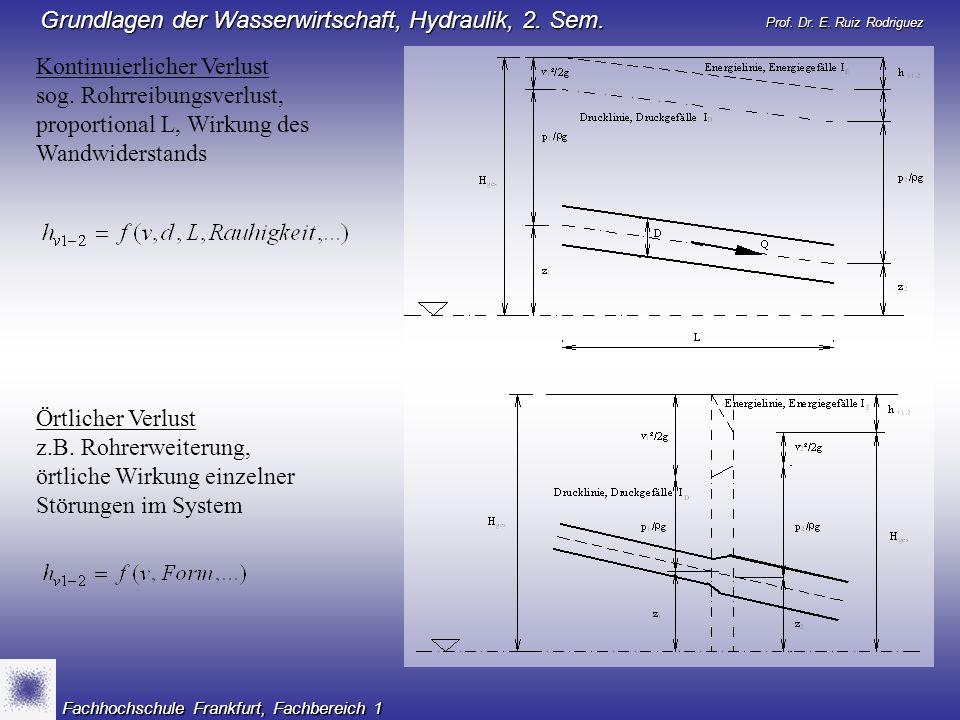 Prof. Dr. E. Ruiz Rodriguez Grundlagen der Wasserwirtschaft, Hydraulik, 2. Sem. Fachhochschule Frankfurt, Fachbereich 1 Örtlicher Verlust z.B. Rohrerw