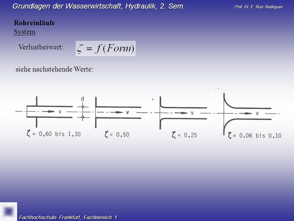 Prof. Dr. E. Ruiz Rodriguez Grundlagen der Wasserwirtschaft, Hydraulik, 2. Sem. Fachhochschule Frankfurt, Fachbereich 1 Rohreinläufe System siehe nach