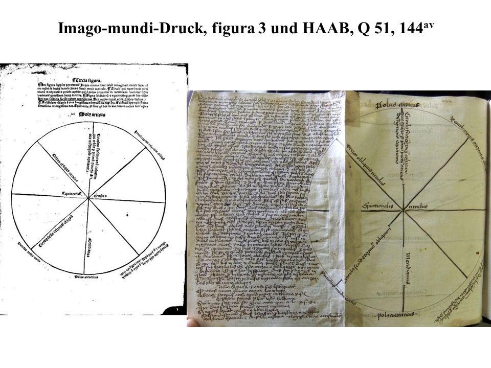 Imago-mundi-Druck, figura 3 und HAAB, Q 51, 144 av