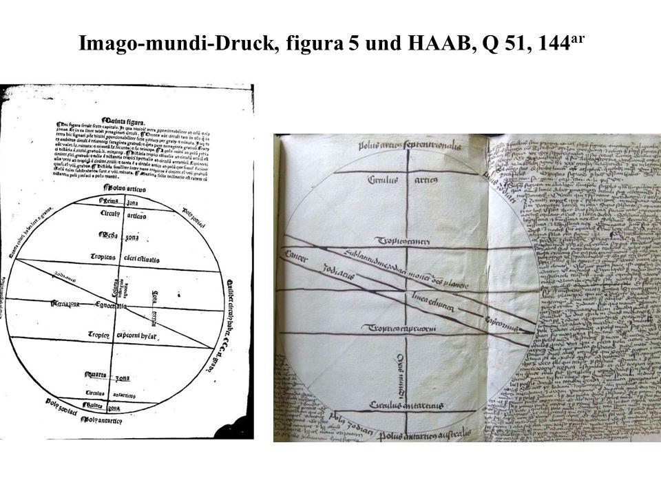 Imago-mundi-Druck, figura 5 und HAAB, Q 51, 144 ar