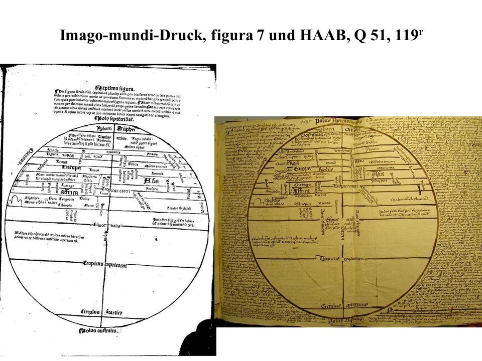 Imago-mundi-Druck, figura 7 und HAAB, Q 51, 119 r