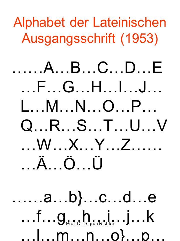 Prof. Dr. Sigrun Richter Alphabet der Lateinischen Ausgangsschrift (1953) ……A…B…C…D…E …F…G…H…I…J… L…M…N…O…P… Q…R…S…T…U…V …W…X…Y…Z…… …Ä…Ö…Ü ……a…b}…c…d…