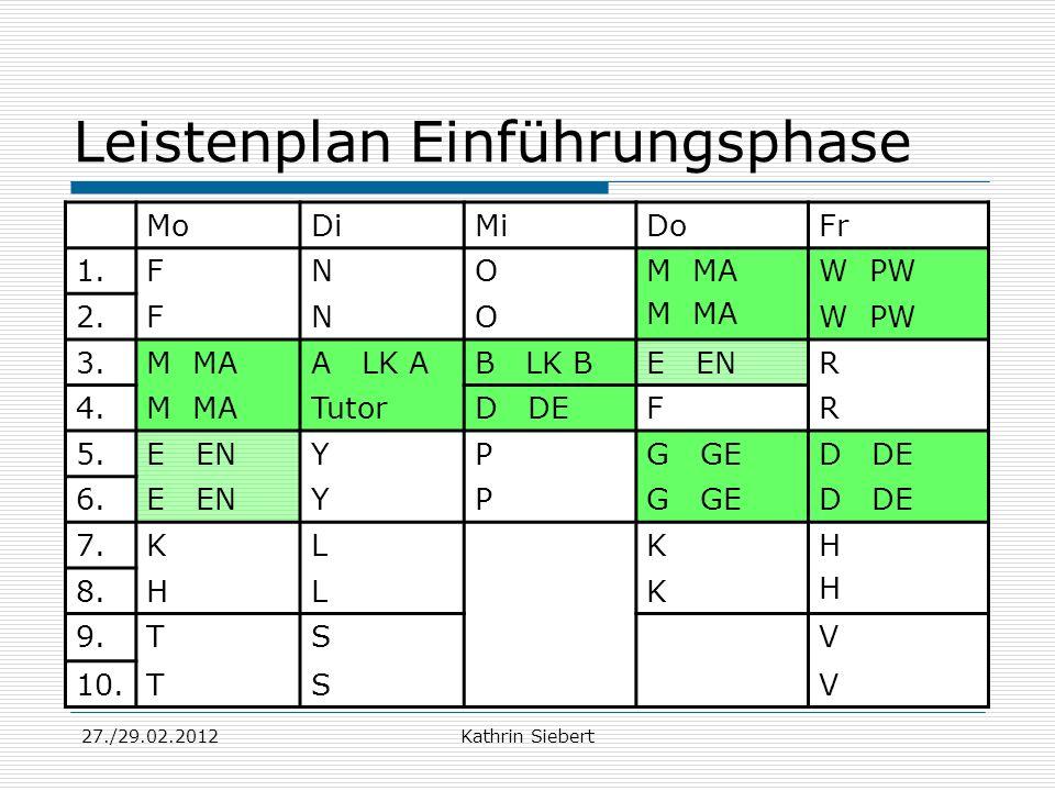 27./29.02.2012Kathrin Siebert Leistenplan Einführungsphase MoDiMiDoFr 1.FNOM MA W PW 2.FNOW PW 3.M MAA LK AB LK BE ENR 4.M MATutorD DEFR 5.E ENYPG GED