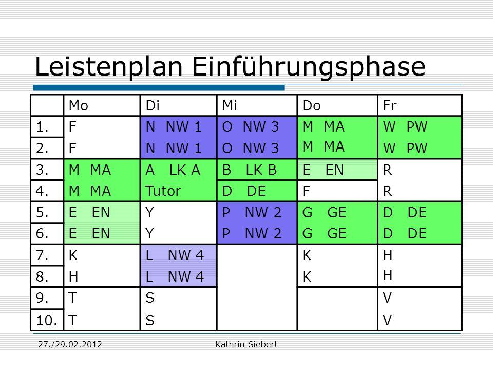 27./29.02.2012Kathrin Siebert Leistenplan Einführungsphase MoDiMiDoFr 1.FN NW 1O NW 3M MA W PW 2.FN NW 1O NW 3W PW 3.M MAA LK AB LK BE ENR 4.M MATutor