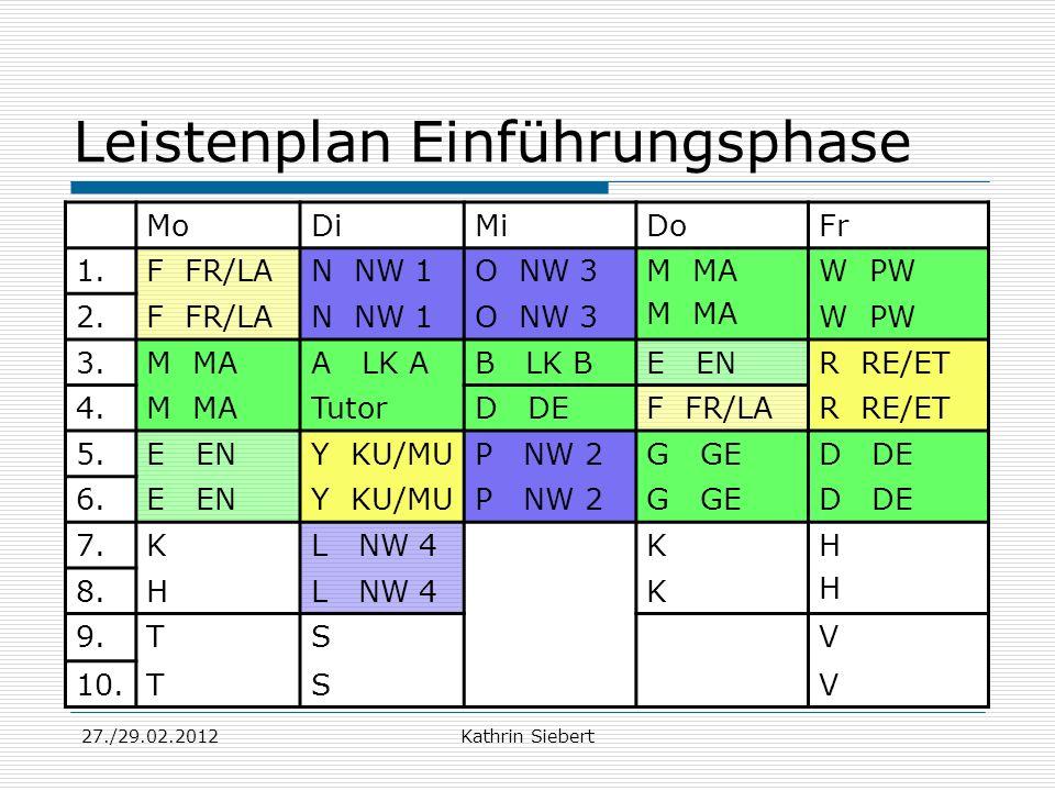 27./29.02.2012Kathrin Siebert Leistenplan Einführungsphase MoDiMiDoFr 1.F FR/LAN NW 1O NW 3M MA W PW 2.F FR/LAN NW 1O NW 3W PW 3.M MAA LK AB LK BE ENR