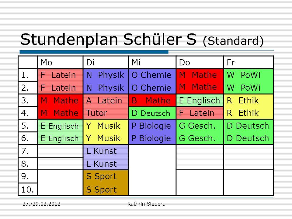 27./29.02.2012Kathrin Siebert Stundenplan Schüler S (Standard) MoDiMiDoFr 1.F LateinN PhysikO ChemieM Mathe W PoWi 2.F LateinN PhysikO ChemieW PoWi 3.