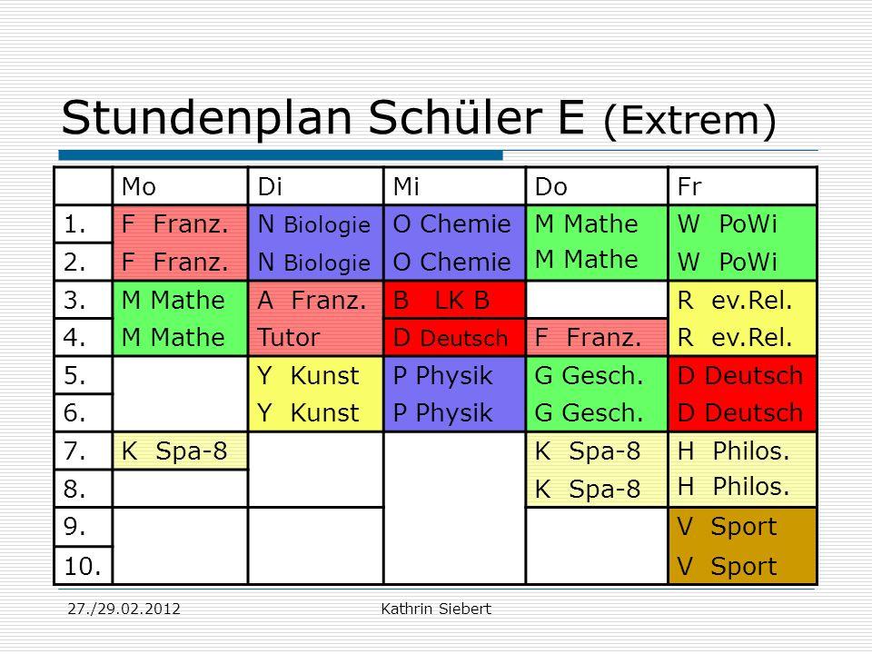 27./29.02.2012Kathrin Siebert Stundenplan Schüler E (Extrem) MoDiMiDoFr 1.F Franz.N Biologie O ChemieM Mathe W PoWi 2.F Franz.N Biologie O ChemieW PoW