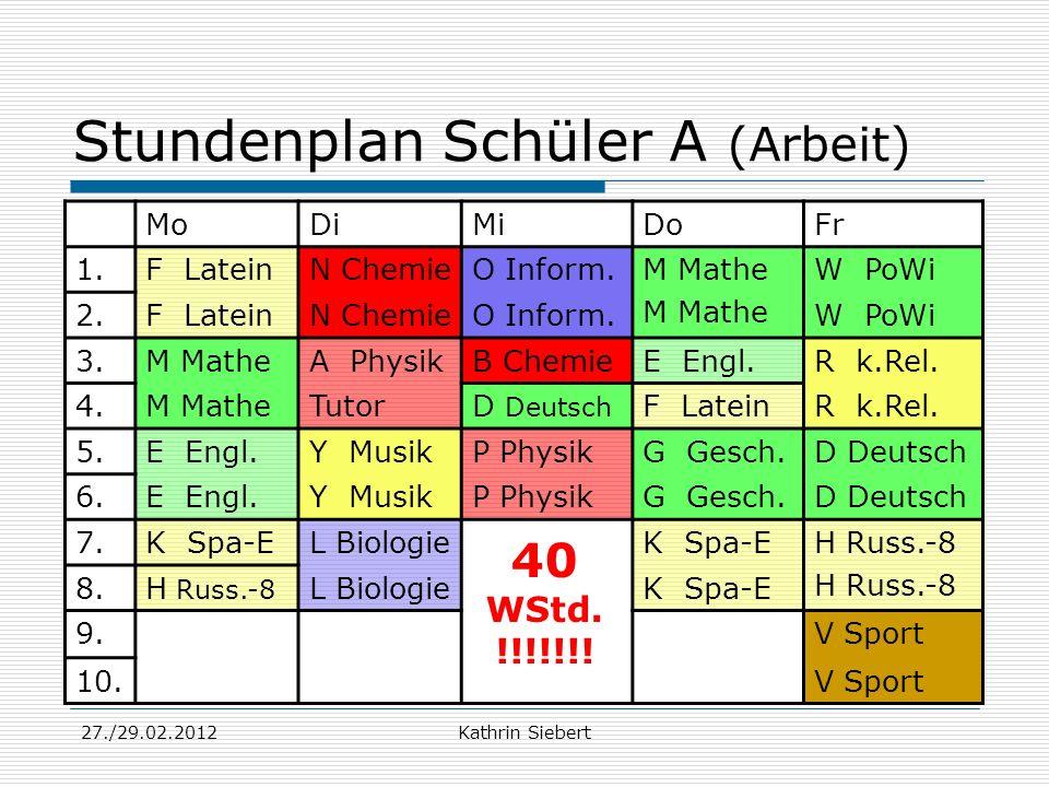 27./29.02.2012Kathrin Siebert Stundenplan Schüler A (Arbeit) MoDiMiDoFr 1.F LateinN ChemieO Inform.M Mathe W PoWi 2.F LateinN ChemieO Inform.W PoWi 3.
