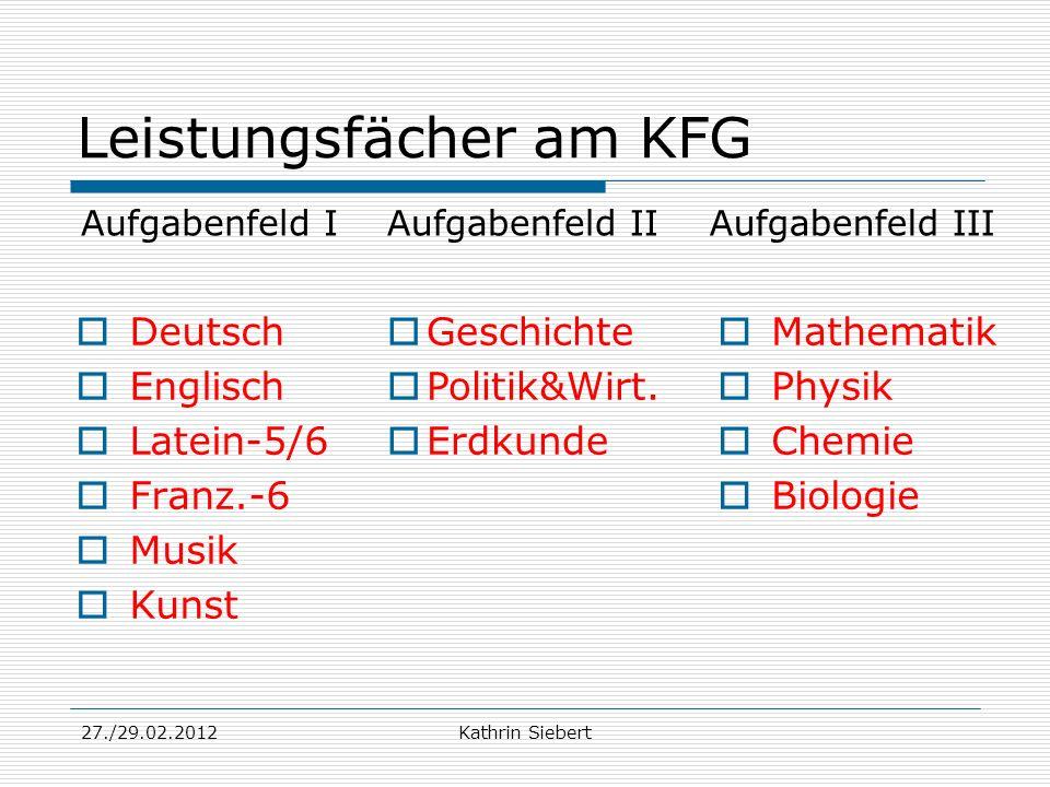 27./29.02.2012Kathrin Siebert Leistungsfächer am KFG Deutsch Englisch Latein-5/6 Franz.-6 Musik Kunst Mathematik Physik Chemie Biologie Geschichte Pol