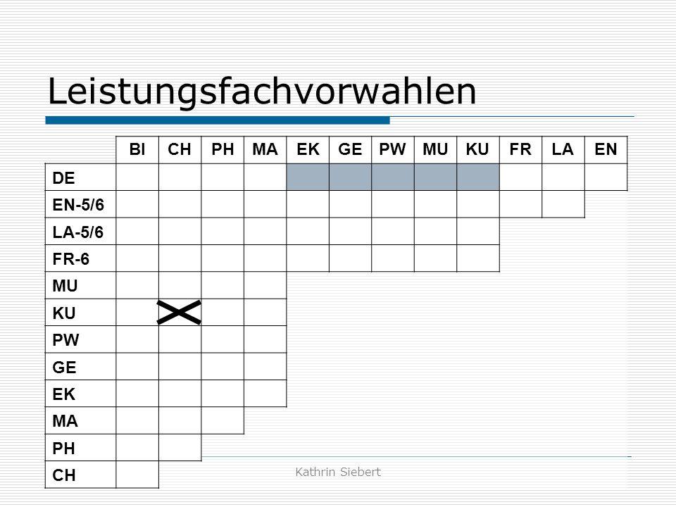 27./29.02.2012Kathrin Siebert Leistungsfachvorwahlen BICHPHMAEKGEPWMUKUFRLAEN DE EN-5/6 LA-5/6 FR-6 MU KU PW GE EK MA PH CH