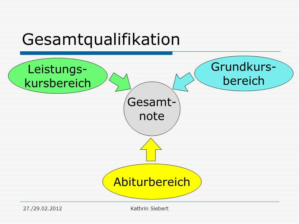 27./29.02.2012Kathrin Siebert Gesamtqualifikation Gesamt- note Grundkurs- bereich Leistungs- kursbereich Abiturbereich