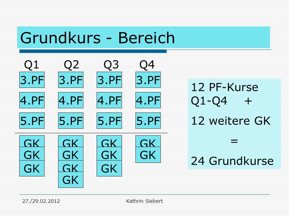 27./29.02.2012Kathrin Siebert Grundkurs - Bereich Q1 Q2 Q3 Q4 12 PF-Kurse Q1-Q4 + 12 weitere GK = 24 Grundkurse 3.PF 4.PF 5.PF GK 3.PF 4.PF 5.PF