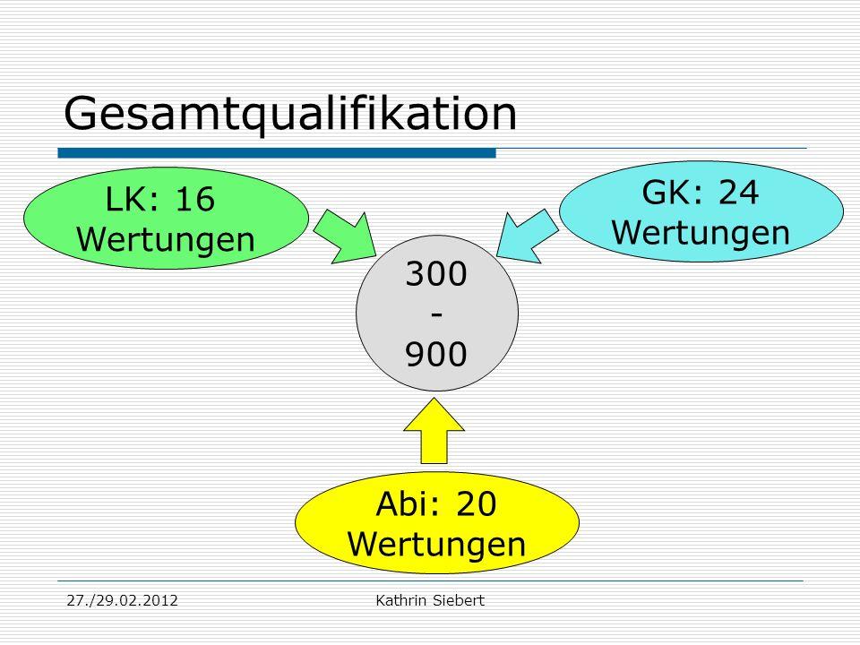 27./29.02.2012Kathrin Siebert Gesamtqualifikation 300 - 900 GK: 24 Wertungen LK: 16 Wertungen Abi: 20 Wertungen