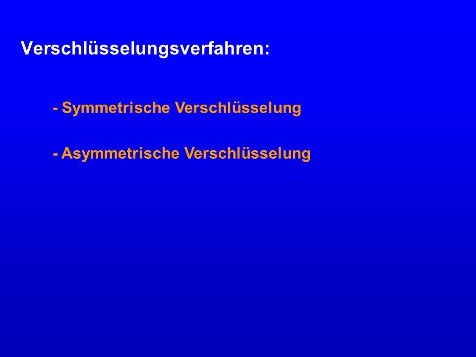 Symmetrische Verschlüsselung Vorteil: –Verschlüsselung ist sehr schnell Nachteil: –Schlüsselverteilungsproblem: Wie bekomme ich einen symmetrischen Schlüssel über einen unsicheren Kanal.