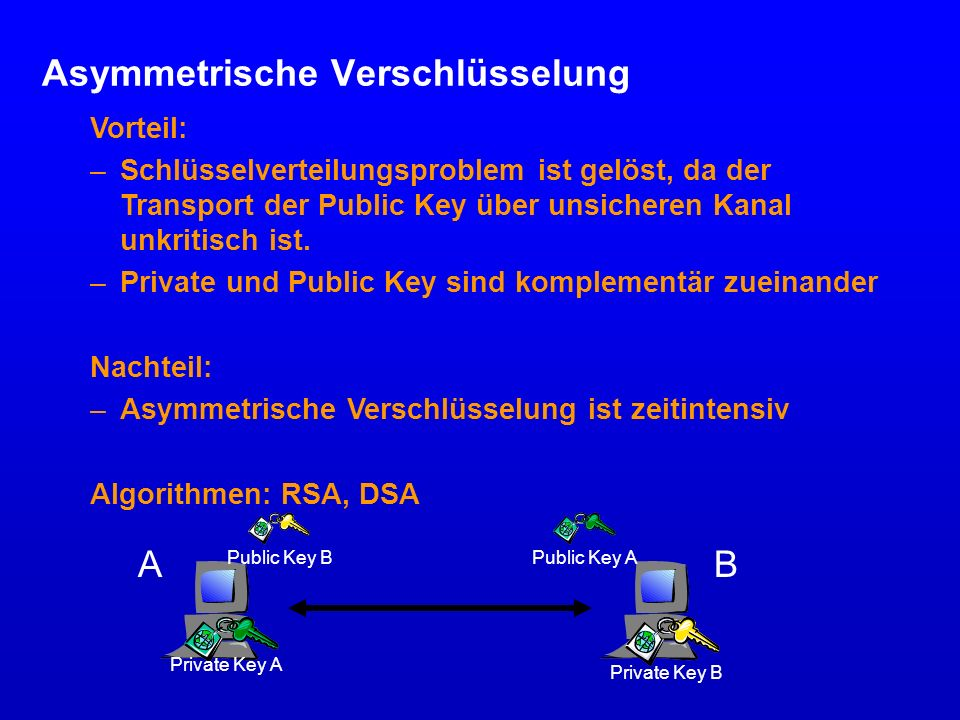 Zertifikatstypen –PGP-Zertifikate –Email –Dateiverschlüsselung –X.509-Zertifikate –Email (S/MIME) –SSL-Verbindungen / Sicheres Browsen –Dateiverschlüsselung