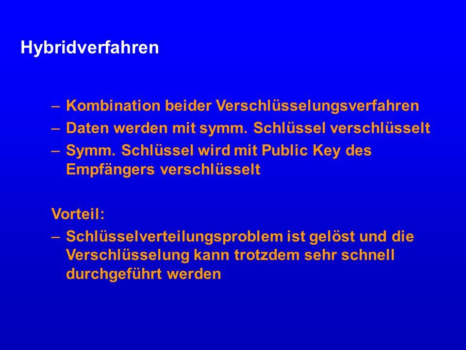 Signaturgesetzkonforme Zertifikate Vorteile: –Hohe Sicherheit / Vertrauen –Unterschriftensurrogat / Rechtsverbindlichkeit Nachteile: –Z.Z.