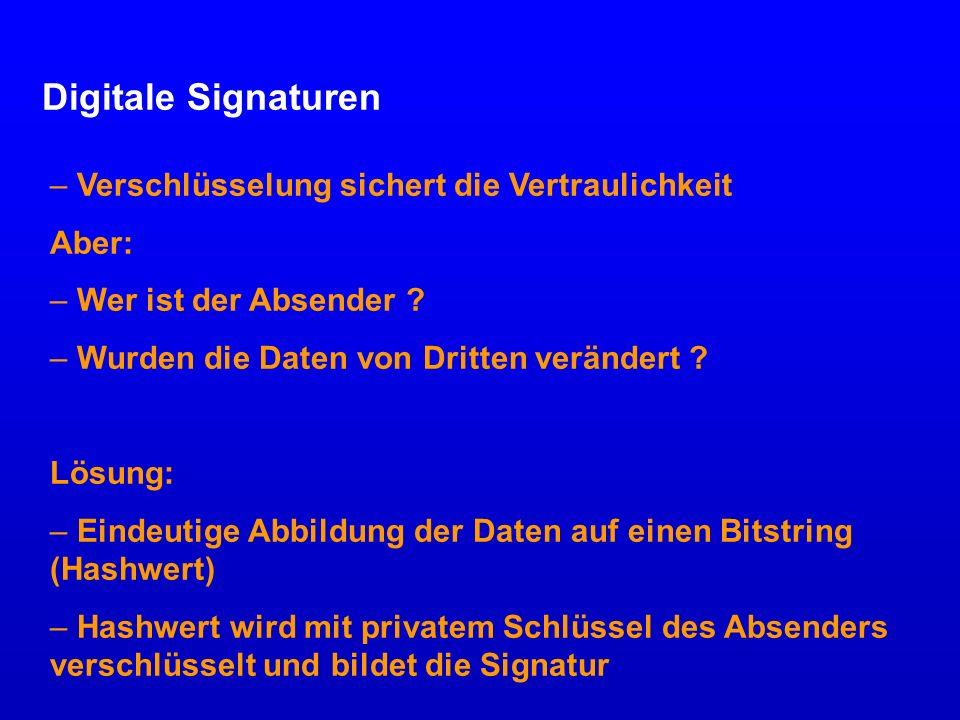 Digitales Signieren und Verifizieren Daten Signatur Hashbildung z.B.