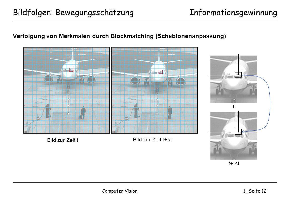 Computer Vision1_Seite 12 Bildfolgen: Bewegungsschätzung Verfolgung von Merkmalen durch Blockmatching (Schablonenanpassung) Informationsgewinnung + Bi