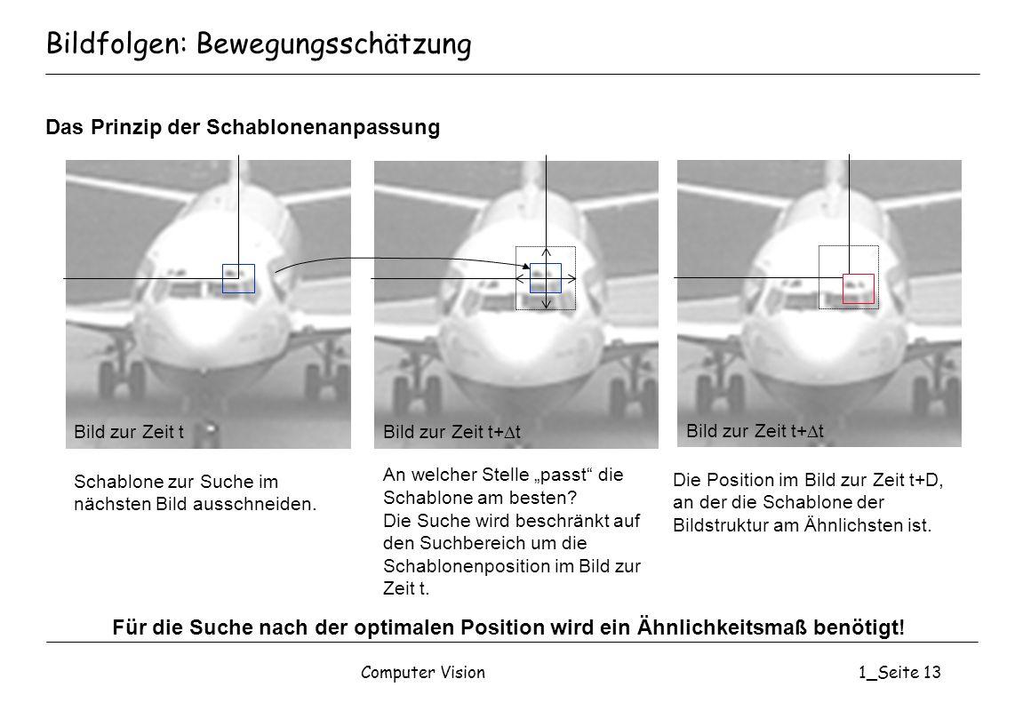 Computer Vision1_Seite 13 Bildfolgen: Bewegungsschätzung Das Prinzip der Schablonenanpassung Schablone zur Suche im nächsten Bild ausschneiden. An wel