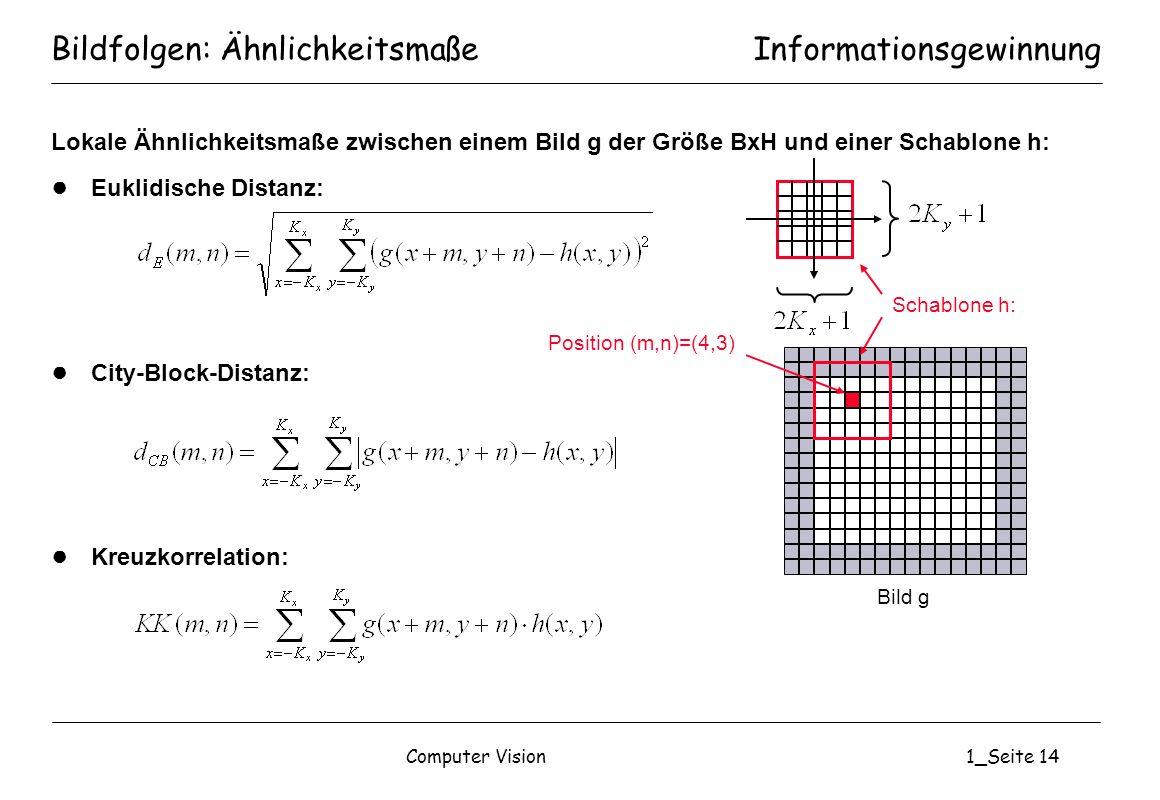 Computer Vision1_Seite 14 Bildfolgen: Ähnlichkeitsmaße Lokale Ähnlichkeitsmaße zwischen einem Bild g der Größe BxH und einer Schablone h: Euklidische