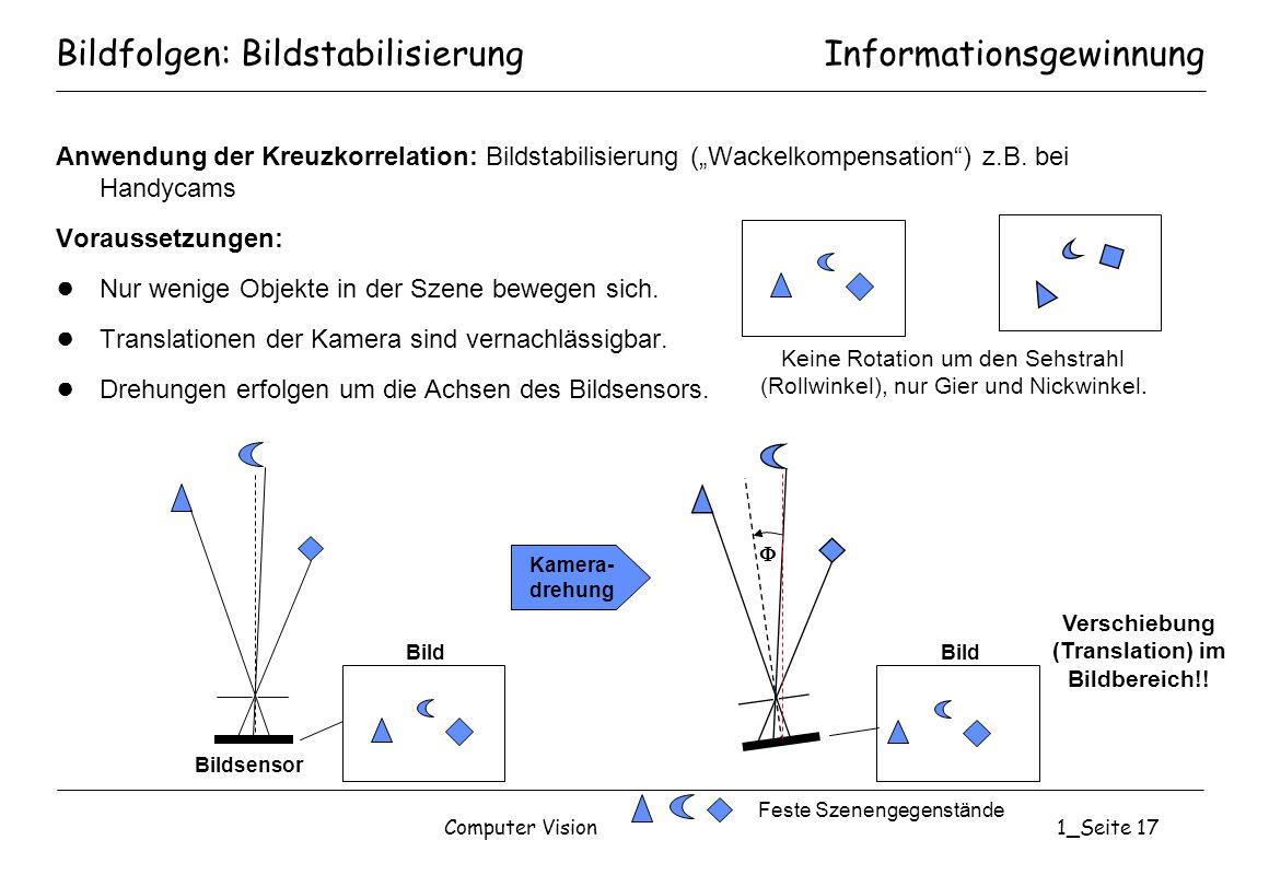 Computer Vision1_Seite 17 Bildfolgen: Bildstabilisierung Anwendung der Kreuzkorrelation: Bildstabilisierung (Wackelkompensation) z.B. bei Handycams Vo