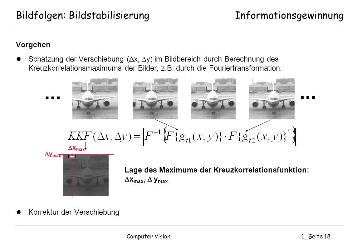 Computer Vision1_Seite 18 Bildfolgen: Bildstabilisierung Vorgehen Schätzung der Verschiebung ( x, y) im Bildbereich durch Berechnung des Kreuzkorrelat