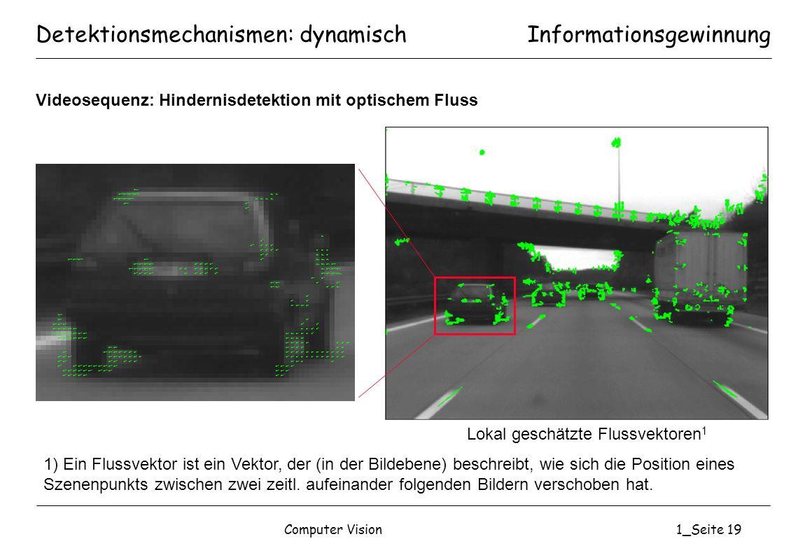 Computer Vision1_Seite 19 Detektionsmechanismen: dynamisch Videosequenz: Hindernisdetektion mit optischem Fluss Informationsgewinnung Lokal geschätzte