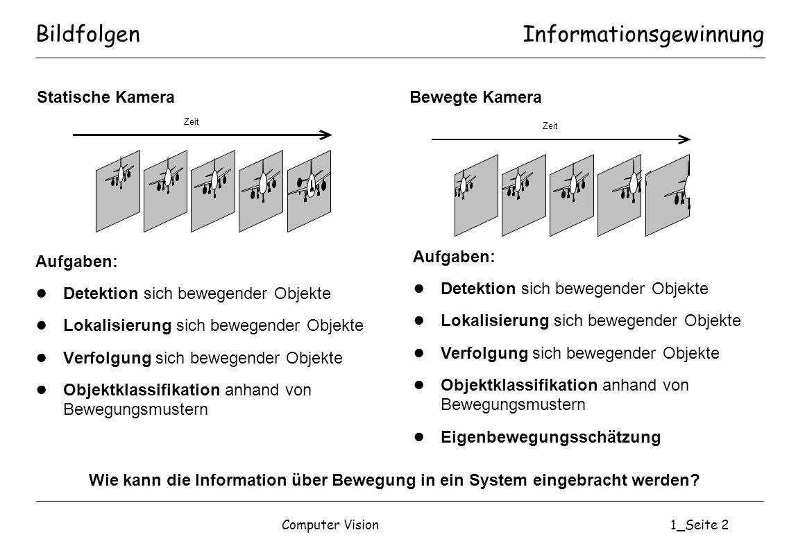 Computer Vision1_Seite 2 BildfolgenInformationsgewinnung Statische Kamera Zeit Bewegte Kamera Aufgaben: Detektion sich bewegender Objekte Lokalisierun