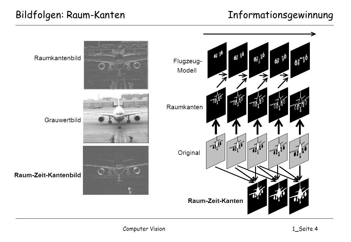 Computer Vision1_Seite 4 Bildfolgen: Raum-Kanten Raumkantenbild Grauwertbild Flugzeug- Modell Raumkanten Original Raum-Zeit-Kanten Raum-Zeit-Kantenbil