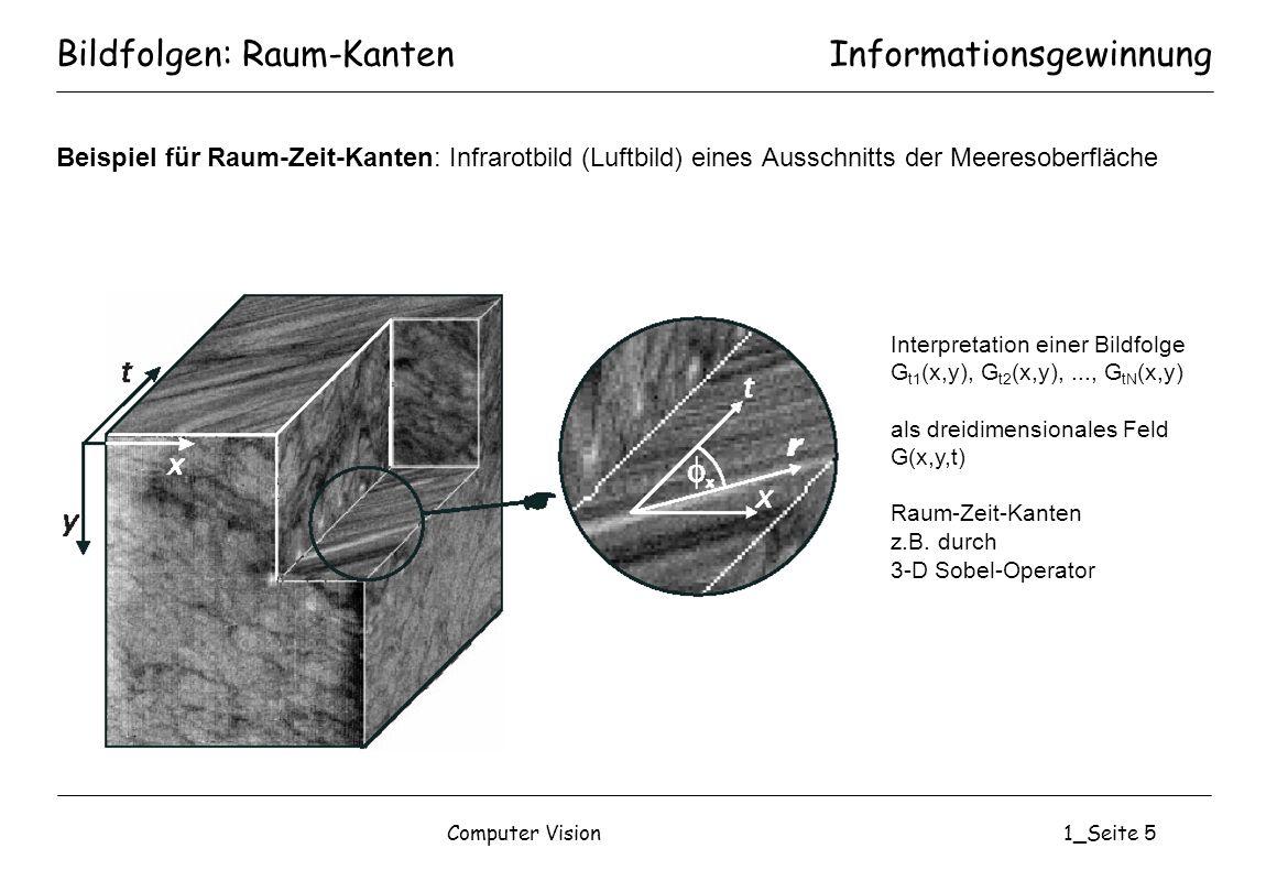 Computer Vision1_Seite 5 Bildfolgen: Raum-Kanten Beispiel für Raum-Zeit-Kanten: Infrarotbild (Luftbild) eines Ausschnitts der Meeresoberfläche Interpr