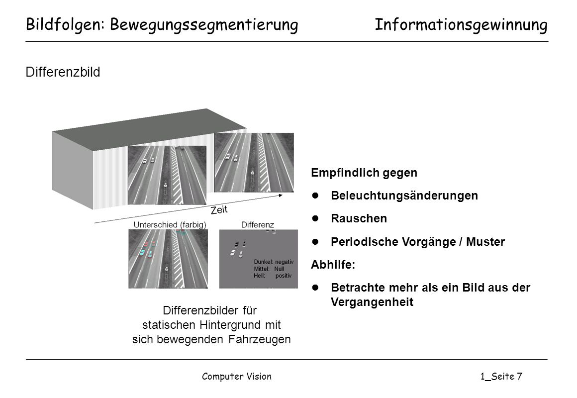 Computer Vision1_Seite 7 Bildfolgen: Bewegungssegmentierung Differenzbild Informationsgewinnung Differenzbilder für statischen Hintergrund mit sich be