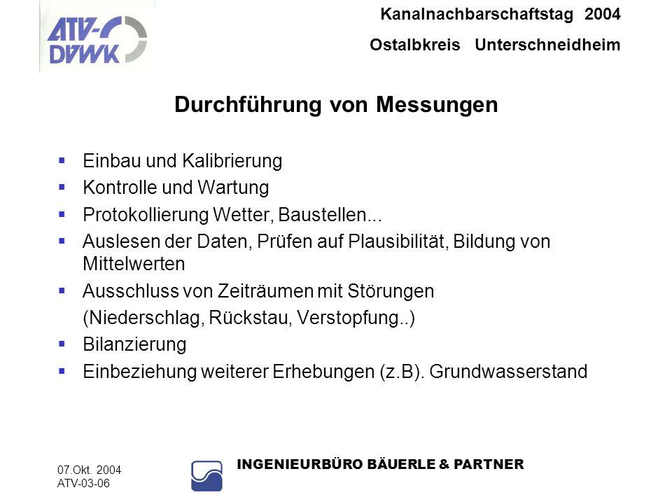Kanalnachbarschaftstag 2004 Ostalbkreis Unterschneidheim 07.Okt. 2004 ATV-03-06 INGENIEURBÜRO BÄUERLE & PARTNER Durchführung von Messungen Einbau und